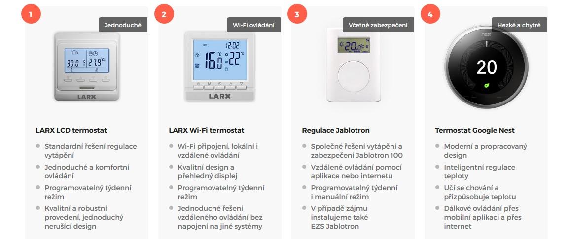 lcd termostat, wifi termostat, jablotron regulace topení, topné uhlíkové fólie regulace, wifi termostat, vzdálená regulace